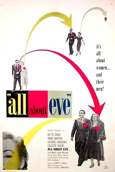 "poster for ""All About Eve"" by Joseph L. Mankiewicz (1950)"