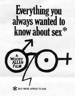 "poster for ""Everything You Always Wanted To Know About Sex&quot"
